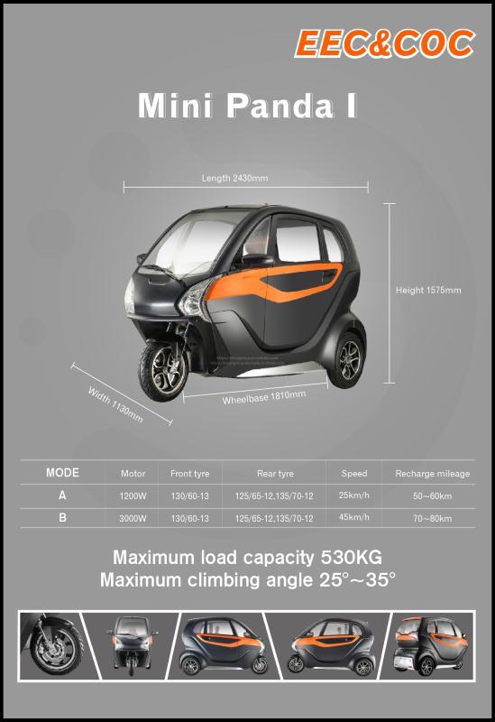 4 Wheels mini Panda -8